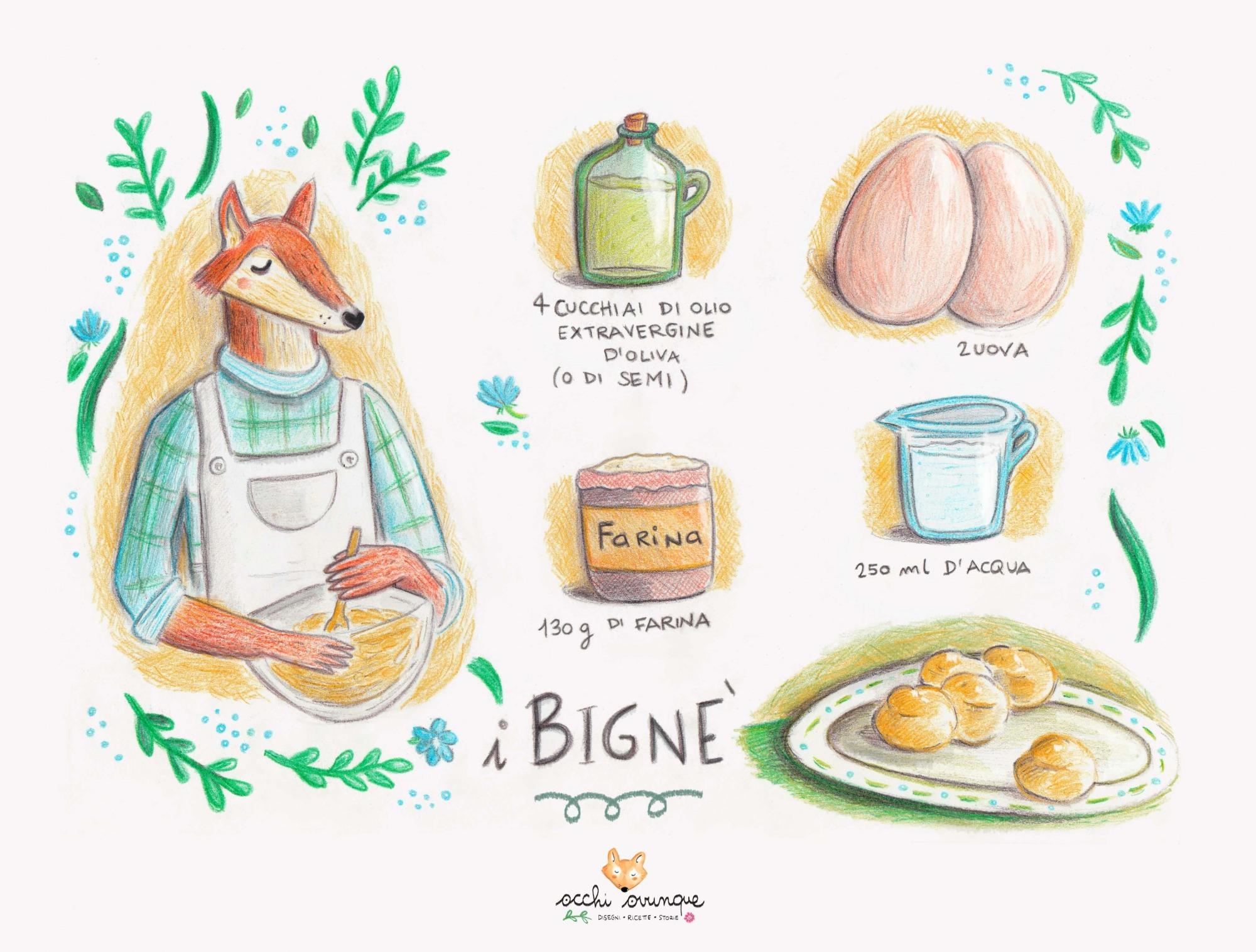 bignè pasta choux