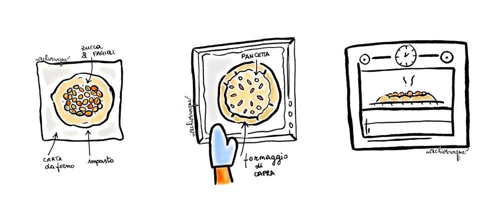 pizza_rustica_alla_zucca